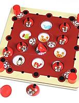 Kit de Bricolage Jeu d'échecs Jouet Educatif Jouets Rectangulaire Unisexe 1 Pièces