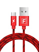 FANBIYA USB 2.0 Connect Cable USB 2.0 to USB 2.0 Type C Connect Cable Male - Male 1.5m(5Ft) Both installed