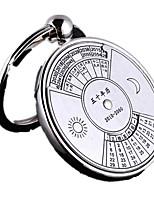 Key Chain Toys Novelty Circular Unisex Pieces