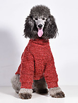 Dog Sweater Dog Clothes Casual/Daily Solid Red Costume For Pets