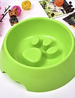 Кошка Собака Миски и бутылки с водой Животные Чаши и откорма Прочный Коричневый Зеленый Синий Розовый