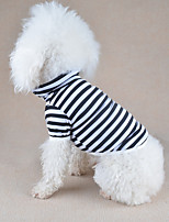 Dog Shirt / T-Shirt Dog Clothes Casual/Daily Stripe Orange Yellow Red Green Blue Costume For Pets