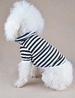 Chien Tee-shirt Vêtements pour Chien Décontracté / Quotidien Rayure Orange Jaune Rouge Vert Bleu Costume Pour les animaux domestiques