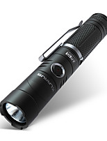 KLARUS AR10 LED Flashlights/Torch Handheld Flashlights/Torch LED 1080 Lumens Manual Mode Cree XM-L2 T6 Cree XM-L2 U2 Yes Professional