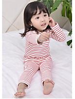 Girls' Stripe Sets,Cotton Spandex Spring Fall Clothing Set
