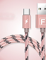 FANBIYA USB 2.0 Connect Cable USB 2.0 to USB 2.0 Type C Connect Cable Male - Male 0.25m(0.8Ft) Both installed
