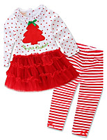 Girls' Polka dots Stripe Sets,Cotton Spring Fall Long Pant Clothing Set