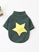 Dog Shirt / T-Shirt Dog Clothes Breathable Stylish Stripe Orange Green Costume For Pets