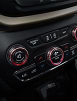 Недорогие -автомобильный Центровые стековые обложки Всё для оформления интерьера авто Назначение Jeep Все года Cherokee Металл