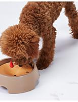 Собака Миски и бутылки с водой Животные Чаши и откорма Прочный