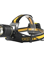 cheap -Boruit® B18 Headlamps LED 400 lm 3 Mode Cree XM-L L2 Professional Adjustable High Quality Camping/Hiking/Caving Everyday Use