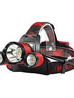 cheap -Boruit® B21 Headlamps LED 650 lm 4 Mode Cree XP-E R2 Cree XM-L L2 Professional Adjustable High Quality Camping/Hiking/Caving Everyday Use