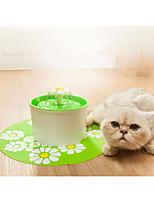 Кошка Собака Миски и бутылки с водой Животные Чаши и откорма Прочный Оранжевый Зеленый Синий