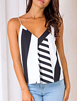 Women's Holiday Going out Casual/Daily Vintage Boho Spring Summer Tank Top,Geometric Color Block Strap Sleeveless Polyester Medium