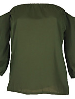cheap -Women's Daily Going out Vintage Cute Active Sexy Fall Blouse,Solid Boat Neck Long Sleeves Polyester Medium