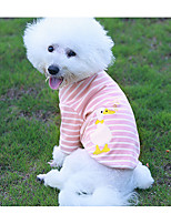 Dog Sweatshirt Dog Clothes Casual/Daily British Light Green Pink