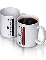 cheap -Tea Party Drinkware, 300 Porcelain Coffee Tea Vacuum Cup