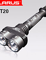 KLARUS LED Flashlights / Torch Handheld Flashlights/Torch lm Manual Mode Cree Professional Waterproof Zoomable Wearproof Lightweight for