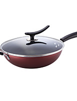 cheap -Other Non-Stick Round Pan Wok,32