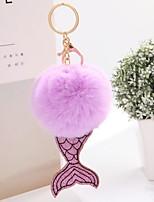 Women's Fur Bag Accessory For Handbag for Casual 20