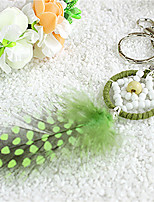 cheap -Fantacy Keychain Favors Artificial feather Keychain-1