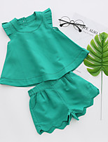 Girls' Solid Clothing Set,Cotton Summer Short Sleeve Simple Blue Green White Blushing Pink