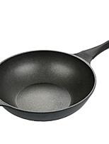 cheap -Aluminium Plastic Flat Pan Multi-purpose Pot,32*9