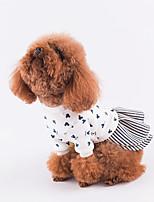 Недорогие -Собака Платья Одежда для собак На каждый день С принтом Красный Синий Костюм Для домашних животных