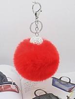 Women's Fur Bag Accessory For Handbag for Casual 10