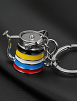 cheap -Family Keychain Favors Chrome Keychain-1