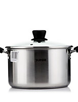 cheap -Stainless steel Stainless Steel Flat Pan Multi-purpose Pot,22*13