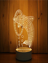 cheap -1 Set Of 3D Mood Night Light Hand Feeling Dimmable USB Powered Gift Lamp Leap
