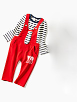 cheap -Girls' Striped Color Block Clothing Set,Cotton Spring Fall Long Sleeve Cute Red Light gray