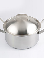 cheap -Stainless Steel Stainless Steel Flat Pan Multi-purpose Pot,24*11