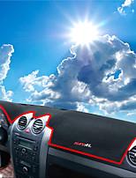 abordables -Automobile Matrice de tableau de bord Tapis Intérieur de Voiture Pour Haval 2010 2011 2012 H5