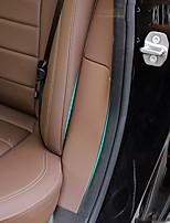 Недорогие -автомобильный Декоративный салон (сторона) Всё для оформления интерьера авто Назначение Mercedes-Benz 2016 E300L E200L Класс E