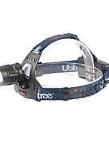 billige -ANOWL LS2988 Pandelamper LED 700 lm 3 Tilstand LED Bærbar Professionel Camping/Vandring/Grotte Udforskning Dagligdags Brug