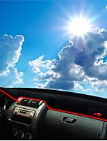 cheap -Automotive Dashboard Mat Car Interior Mats For Honda Fit