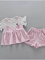 cheap -Baby Girls' Daily Striped Clothing Set,Cotton Summer Simple Short Sleeve Blushing Pink Blue