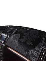 abordables -Automobile Matrice de tableau de bord Tapis Intérieur de Voiture Pour Jeep 2010 2011 2012 2013 2014 2015 2016 Patriot Compass