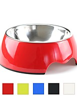 cheap -Cat Dog Outfits Bowls & Water Bottles Pet Bowls & Feeding Ergonomic Design Adjustable Flexible Durable Easy to Install White Black Red