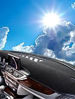 abordables -Automobile Matrice de tableau de bord Tapis Intérieur de Voiture Pour Audi 2012 2013 2014 2015 2016 2017 A6L