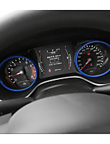 cheap -Automotive Center Stack Covers DIY Car Interiors For Jeep 2017 Compass
