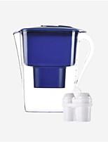 abordables -Matériaux Composites Pot d'eau et bouilloire Fête / Soirée Drinkware 1