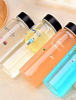 cheap -Organic Glass Glass Office / Career Drinkware 2
