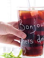 cheap -Organic Glass Glass Tea Party Drinkware 2