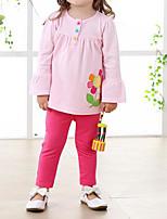 cheap -Girls' Daily Floral Clothing Set, Cotton Fall Long Sleeves Cute Blushing Pink