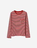 cheap -Women's Simple Cotton T-shirt - Striped