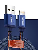 Недорогие -Подсветка Адаптер USB-кабеля Быстрая зарядка Высокая скорость Кабель Назначение iPhone 50 cm текстильный