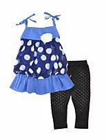 abordables -Ensemble de Vêtements Fille Quotidien Vacances Points Polka Coton Polyester Eté Sans Manches Décontracté Rose Claire Bleu royal